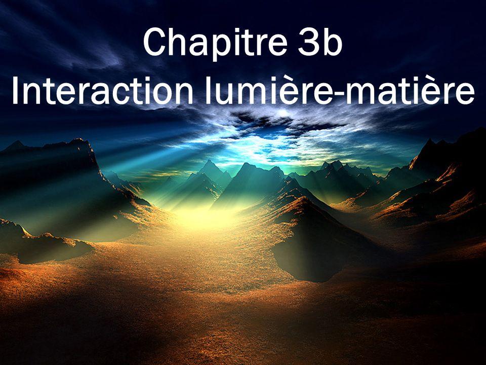 Chapitre 3b Interaction lumière-matière