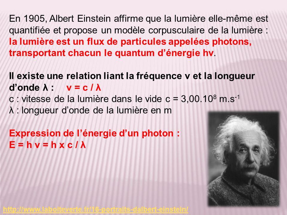 En 1905, Albert Einstein affirme que la lumière elle-même est quantifiée et propose un modèle corpusculaire de la lumière : la lumière est un flux de