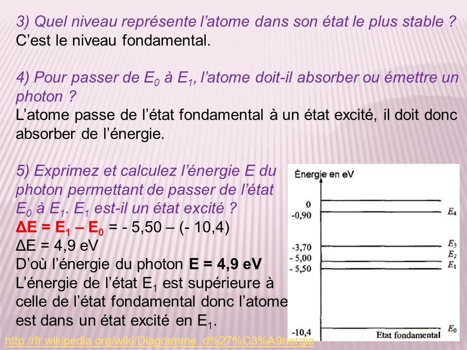 3) Quel niveau représente latome dans son état le plus stable ? Cest le niveau fondamental. 4) Pour passer de E 0 à E 1, latome doit-il absorber ou ém