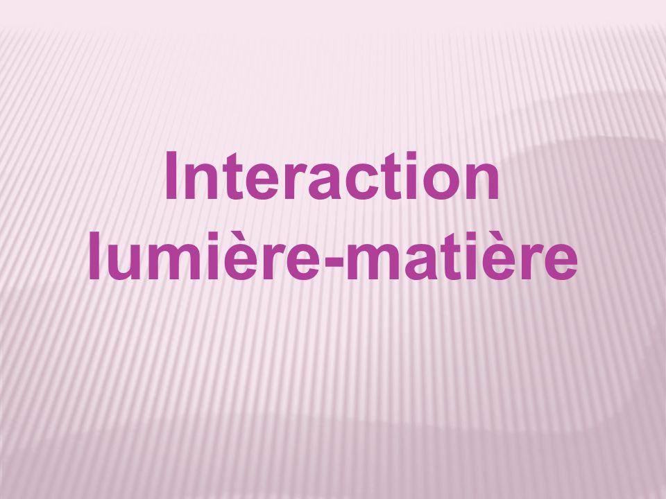 Interaction lumière-matière