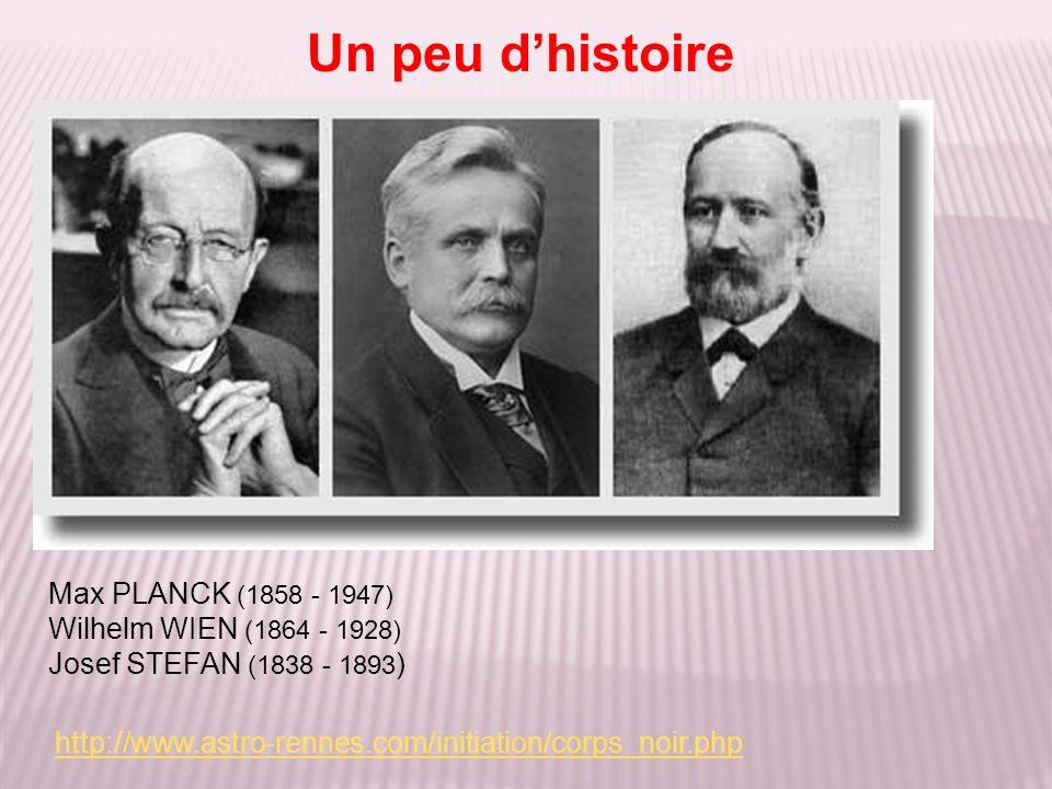 Un peu dhistoire http://www.astro-rennes.com/initiation/corps_noir.php Max PLANCK (1858 - 1947) Wilhelm WIEN (1864 - 1928) Josef STEFAN (1838 - 1893 )