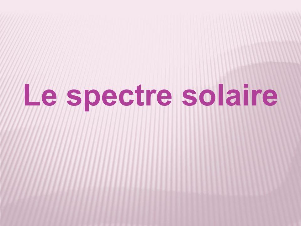 Le spectre solaire
