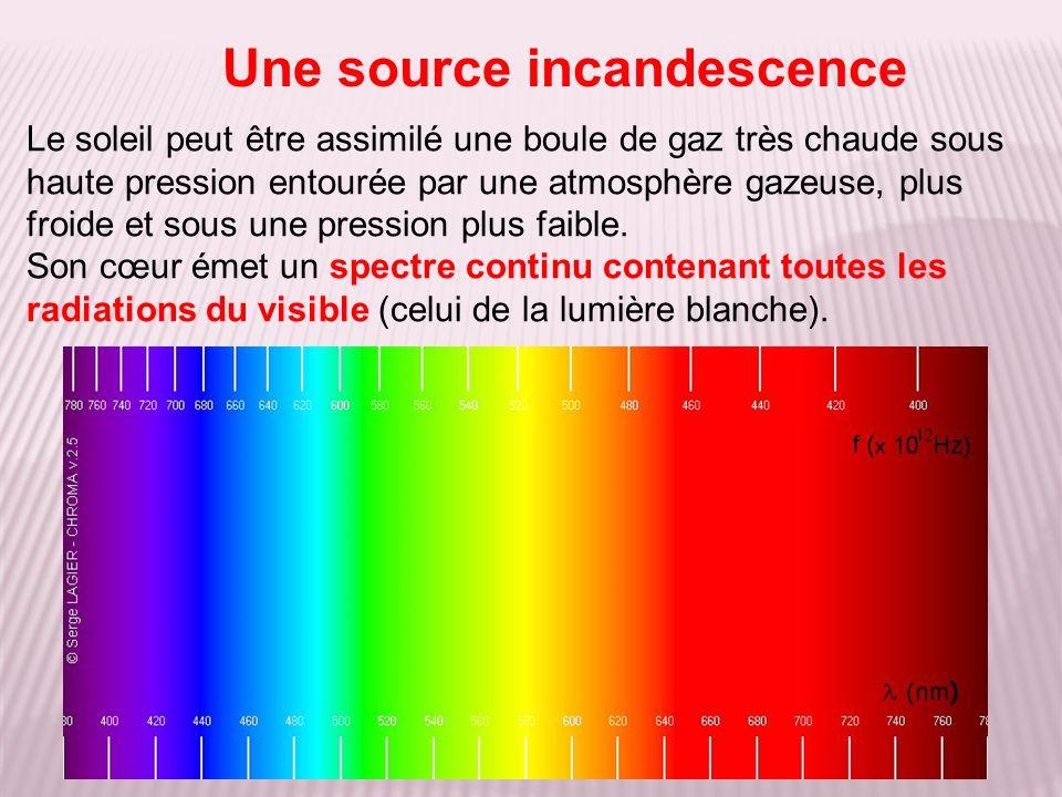 Une source incandescence Le soleil peut être assimilé une boule de gaz très chaude sous haute pression entourée par une atmosphère gazeuse, plus froid