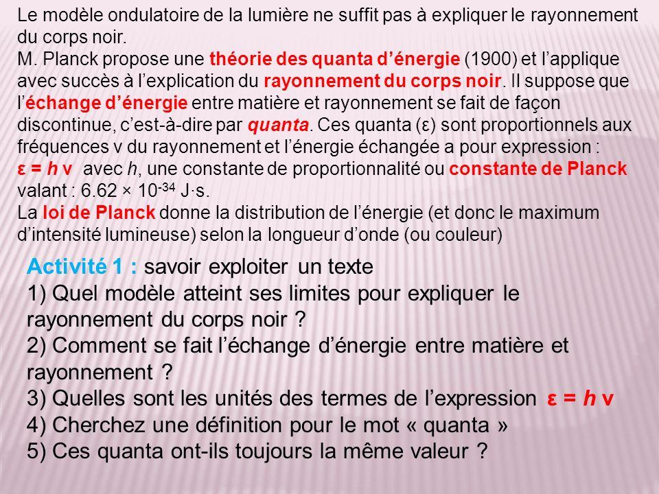 Activité 1 : savoir exploiter un texte 1) Quel modèle atteint ses limites pour expliquer le rayonnement du corps noir ? 2) Comment se fait léchange dé