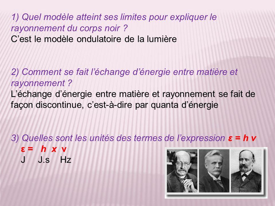 1) Quel modèle atteint ses limites pour expliquer le rayonnement du corps noir ? Cest le modèle ondulatoire de la lumière 2) Comment se fait léchange
