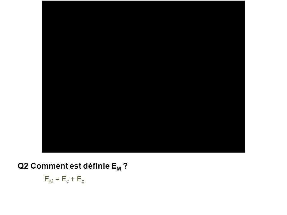 Q2 Comment est définie E M E M = E c + E p