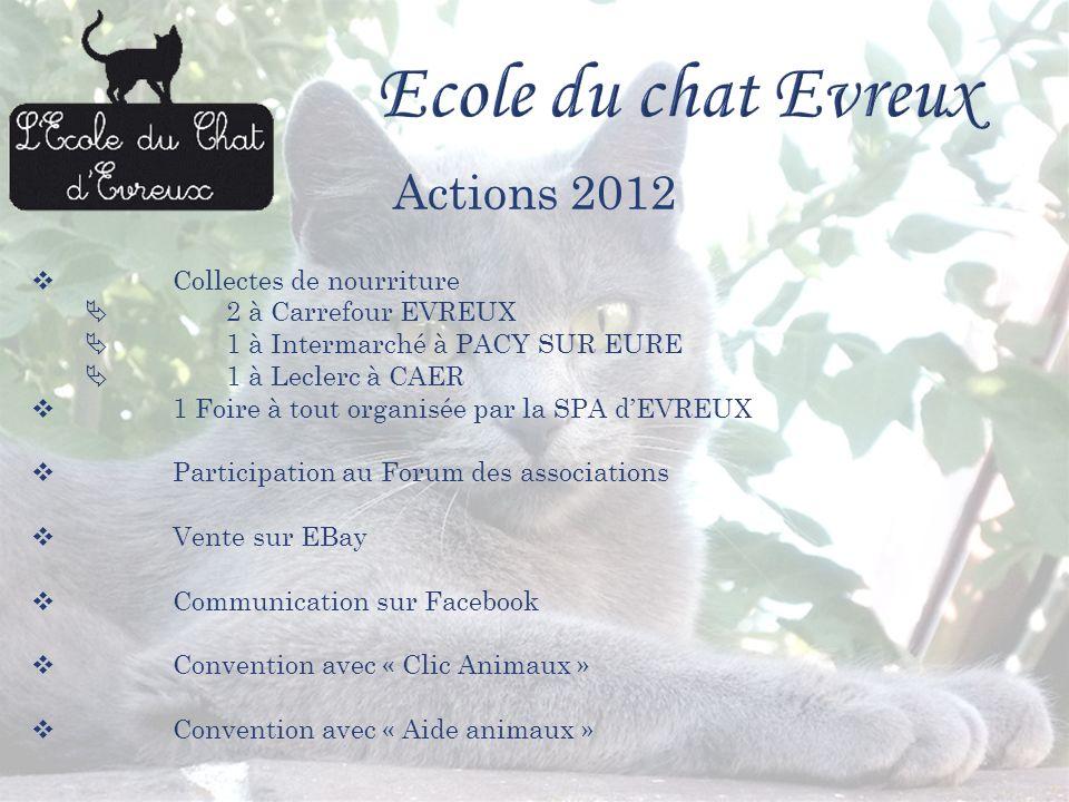 Actions 2012 Collectes de nourriture 2 à Carrefour EVREUX 1 à Intermarché à PACY SUR EURE 1 à Leclerc à CAER 1 Foire à tout organisée par la SPA dEVRE