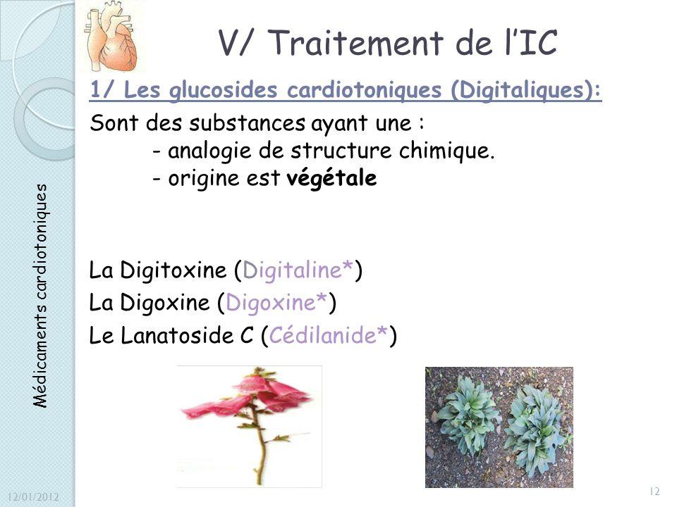V/ Traitement de lIC 1/ Les glucosides cardiotoniques (Digitaliques): Sont des substances ayant une : - analogie de structure chimique. - origine est