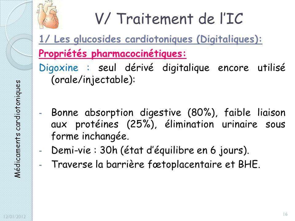 V/ Traitement de lIC 1/ Les glucosides cardiotoniques (Digitaliques): Propriétés pharmacocinétiques: Digoxine : seul dérivé digitalique encore utilisé