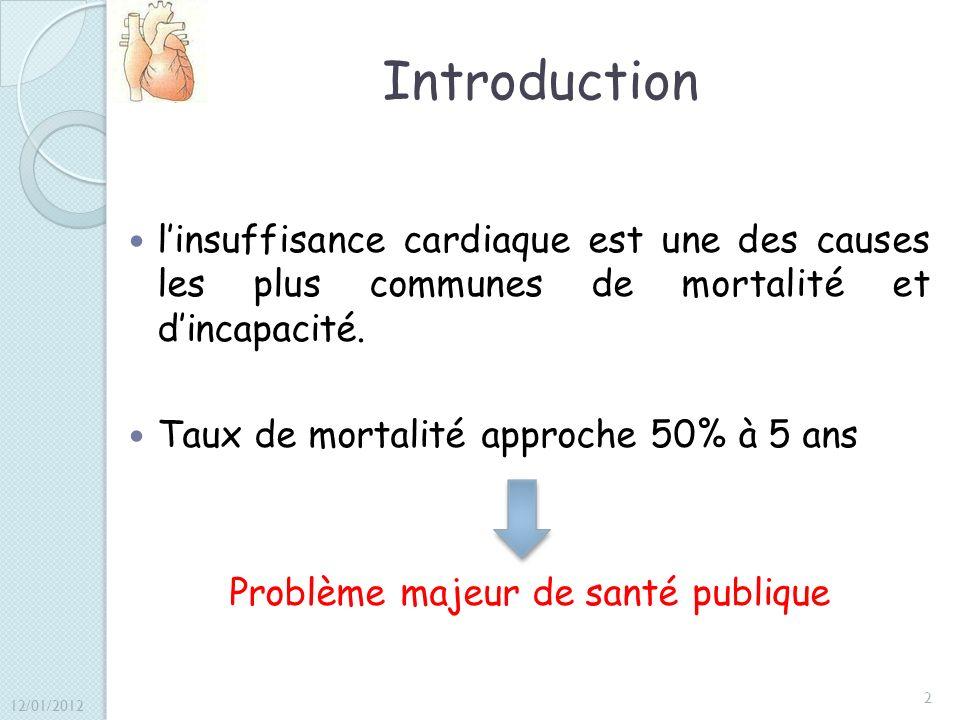 Introduction linsuffisance cardiaque est une des causes les plus communes de mortalité et dincapacité. Taux de mortalité approche 50% à 5 ans Problème