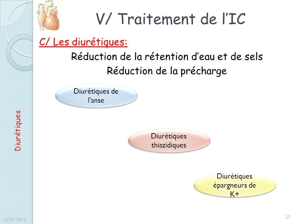 V/ Traitement de lIC C/ Les diurétiques: Réduction de la rétention deau et de sels Réduction de la précharge Diurétiques Diurétiques de lanse Diurétiq
