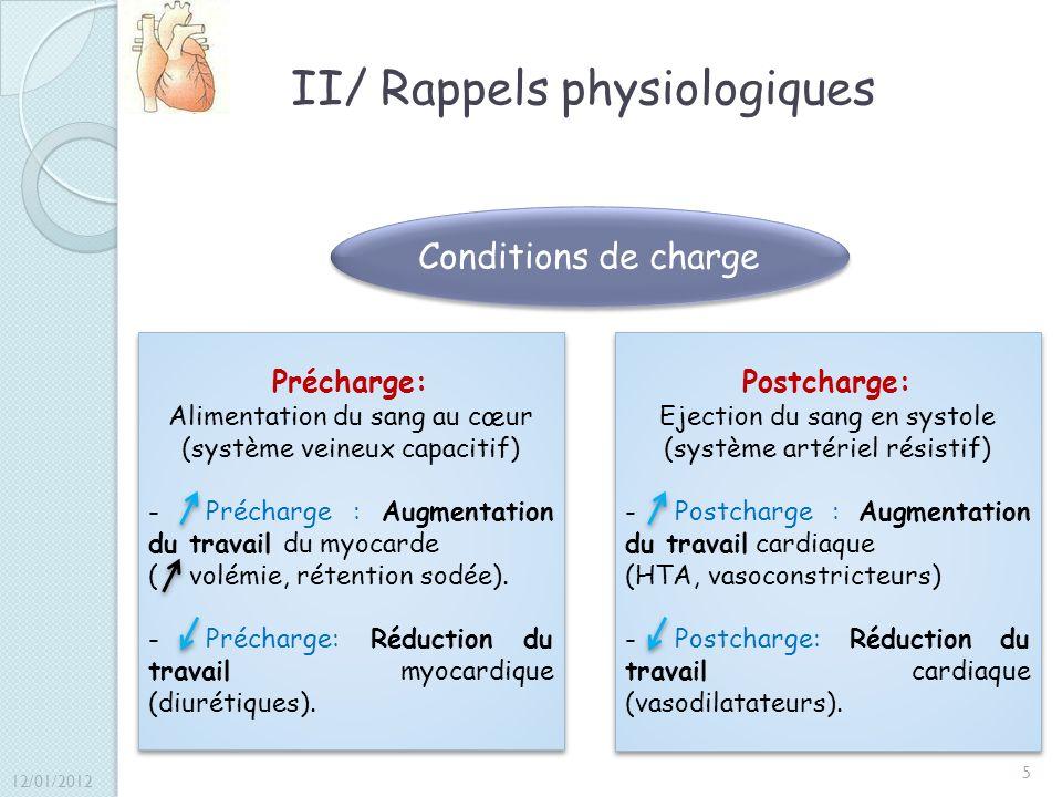 II/ Rappels physiologiques Conditions de charge Précharge: Alimentation du sang au cœur (système veineux capacitif) - Précharge : Augmentation du trav