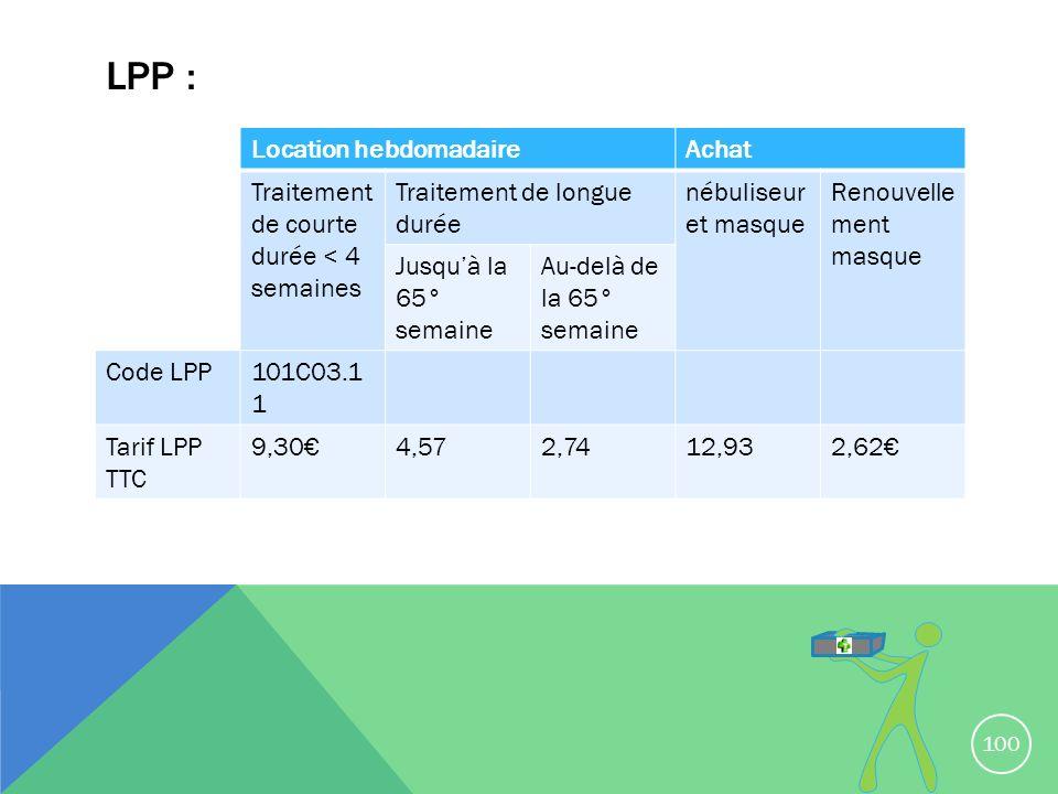 LPP : Location hebdomadaireAchat Traitement de courte durée < 4 semaines Traitement de longue durée nébuliseur et masque Renouvelle ment masque Jusquà