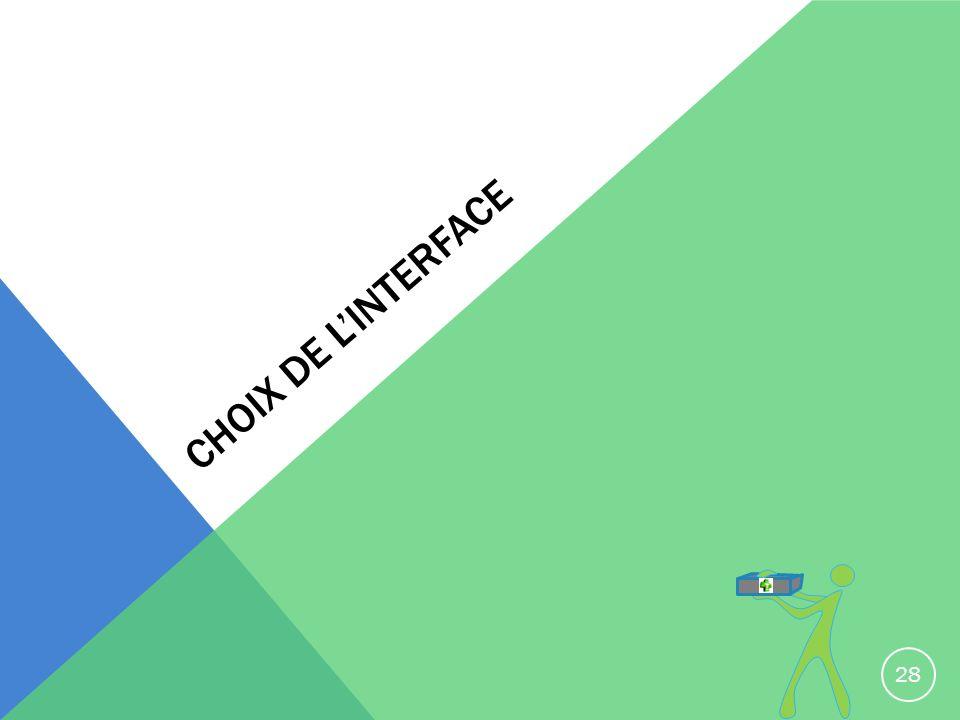CHOIX DE LINTERFACE 28