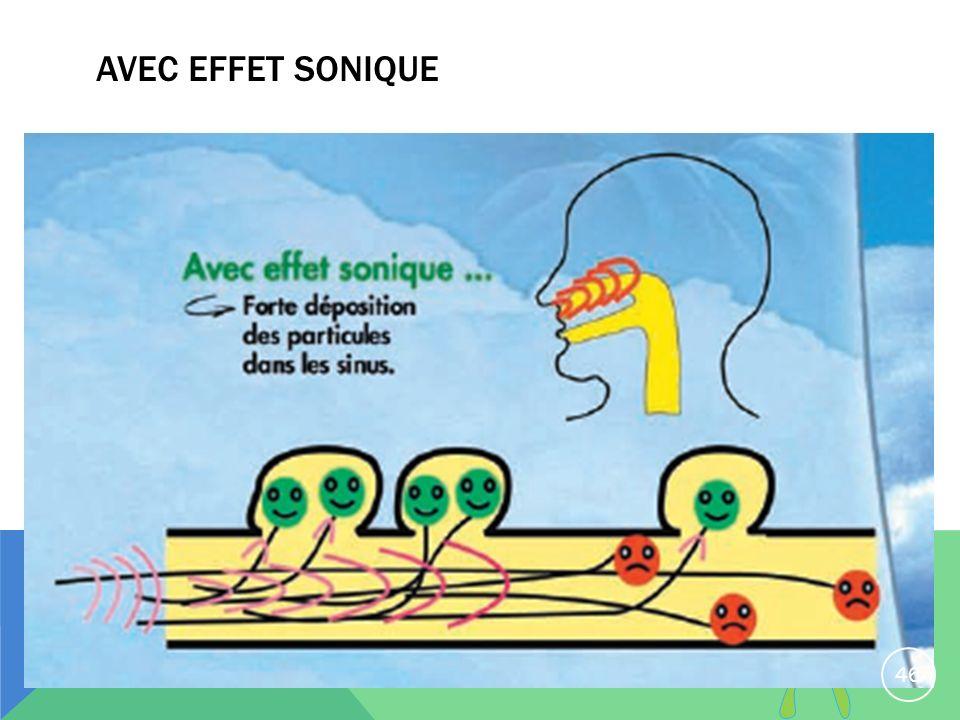 AVEC EFFET SONIQUE 46