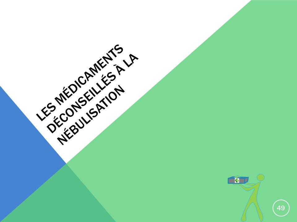 LES MÉDICAMENTS DÉCONSEILLÉS À LA NÉBULISATION 49