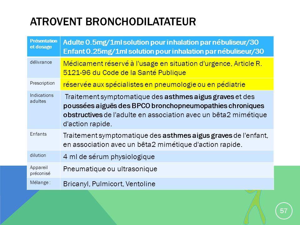 ATROVENT BRONCHODILATATEUR 57 Présentation et dosage Adulte 0.5mg/1ml solution pour inhalation par nébuliseur/30 Enfant 0.25mg/1ml solution pour inhal