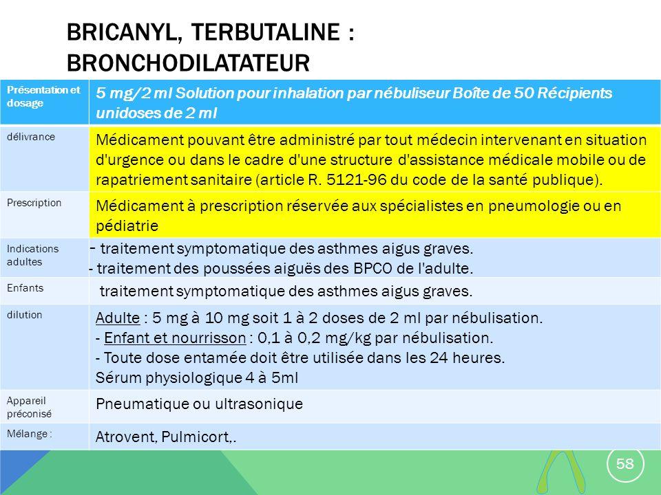 BRICANYL, TERBUTALINE : BRONCHODILATATEUR 58 Présentation et dosage 5 mg/2 ml Solution pour inhalation par nébuliseur Boîte de 50 Récipients unidoses