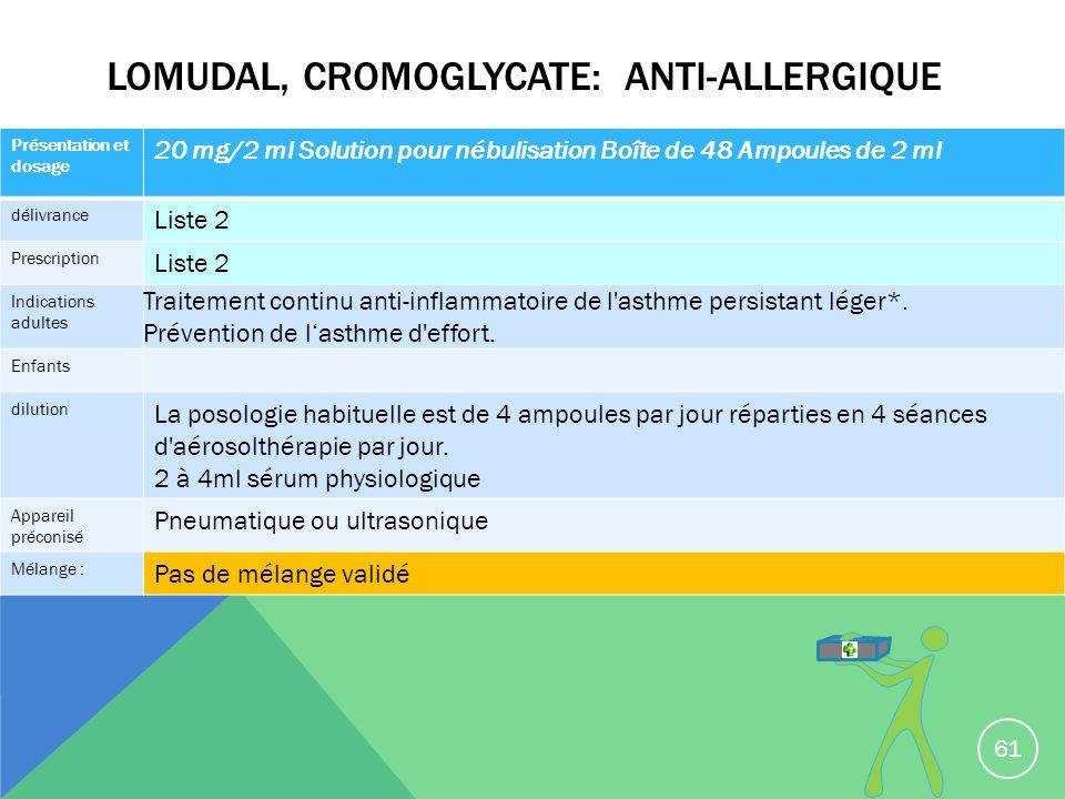 LOMUDAL, CROMOGLYCATE: ANTI-ALLERGIQUE 61 Présentation et dosage 20 mg/2 ml Solution pour nébulisation Boîte de 48 Ampoules de 2 ml délivrance Liste 2