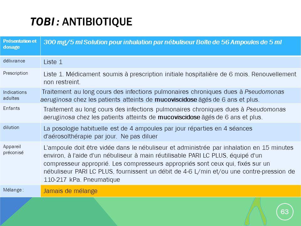 TOBI : ANTIBIOTIQUE 63 Présentation et dosage 300 mg/5 ml Solution pour inhalation par nébuliseur Boîte de 56 Ampoules de 5 ml délivrance Liste 1 Pres