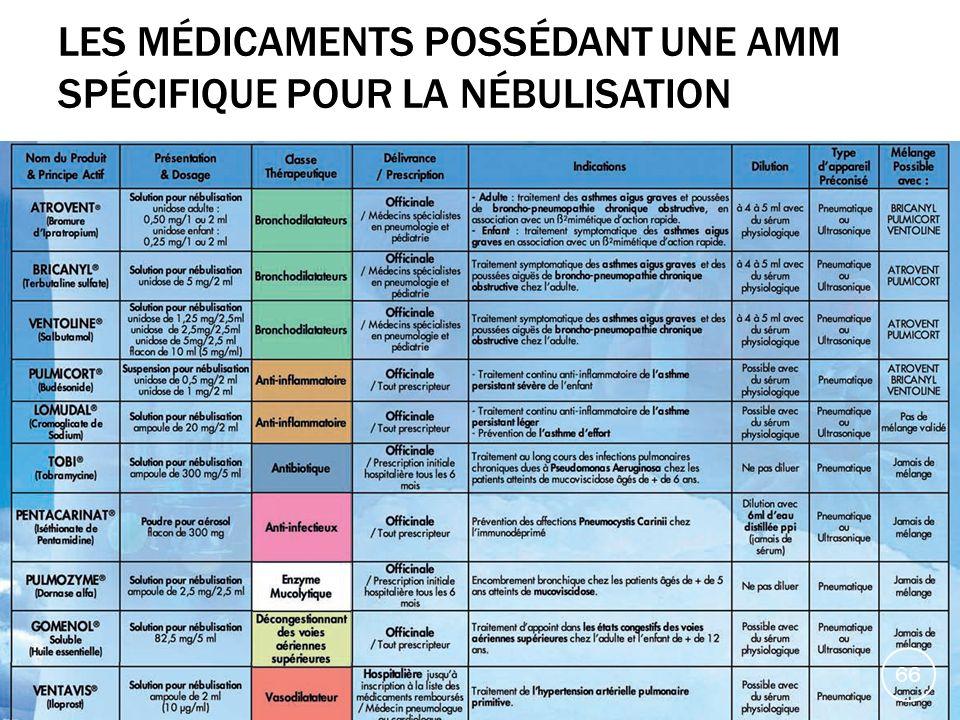 LES MÉDICAMENTS POSSÉDANT UNE AMM SPÉCIFIQUE POUR LA NÉBULISATION 66