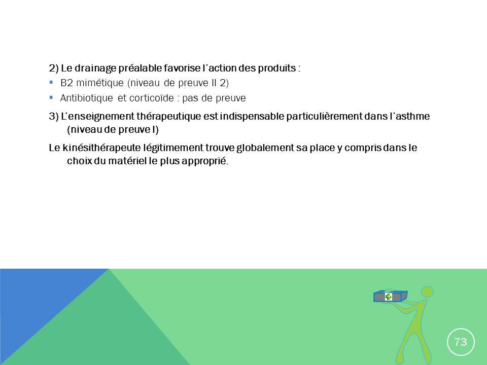 2) Le drainage préalable favorise laction des produits : B2 mimétique (niveau de preuve II 2) Antibiotique et corticoïde : pas de preuve 3) Lenseignem