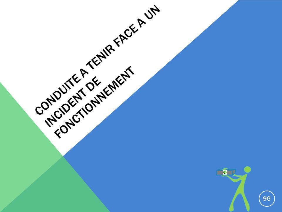 CONDUITE A TENIR FACE A UN INCIDENT DE FONCTIONNEMENT 96