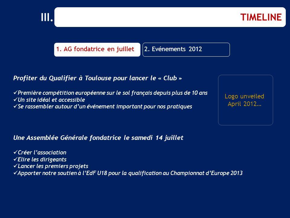 TIMELINE III.1. AG fondatrice en juillet 2.