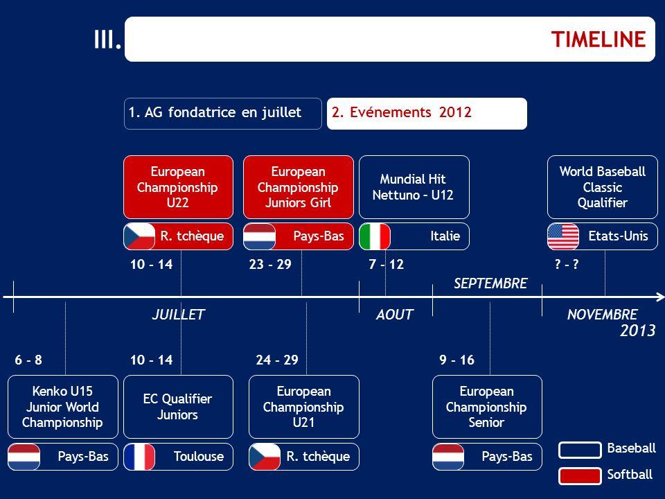 Club des Supporters: csedfbs@ffbsc.org CONTACTEZ NOUS Siège fédéral: 41 rue de Fécamp 75012 Paris 01.44.68.89.30 www.ffbsc.org