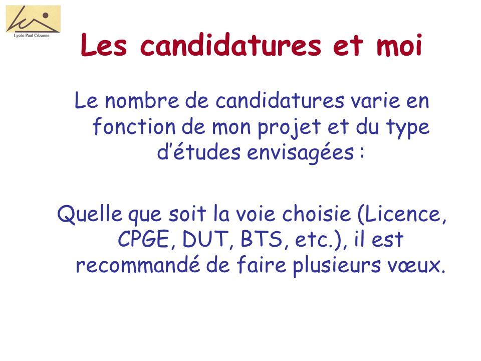 Les candidatures et moi Le nombre de candidatures varie en fonction de mon projet et du type détudes envisagées : Quelle que soit la voie choisie (Licence, CPGE, DUT, BTS, etc.), il est recommandé de faire plusieurs vœux.