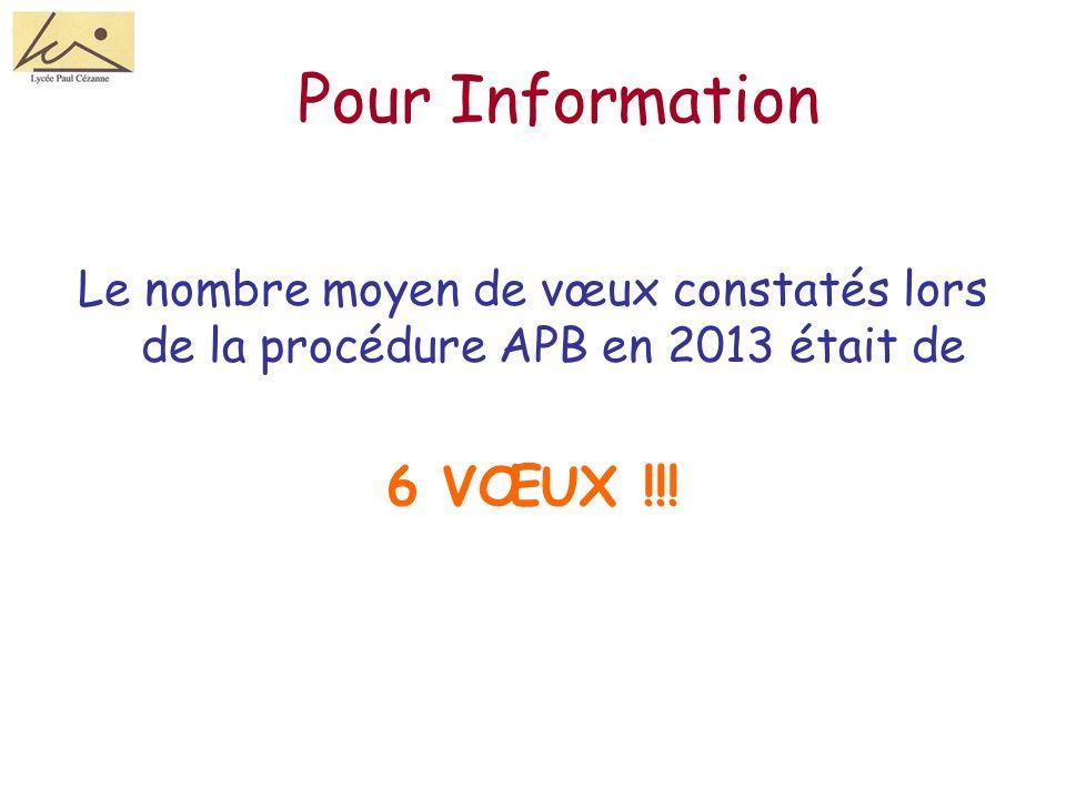 Pour Information Le nombre moyen de vœux constatés lors de la procédure APB en 2013 était de 6 VŒUX !!!