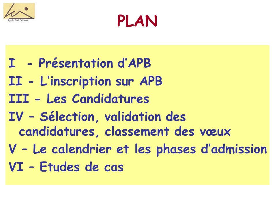 I - Présentation dAPB II - Linscription sur APB III - Les Candidatures IV – Sélection, validation des candidatures, classement des vœux V – Le calendrier et les phases dadmission VI – Etudes de cas PLAN