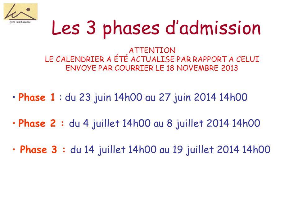 Les 3 phases dadmission Phase 1 : du 23 juin 14h00 au 27 juin 2014 14h00 Phase 2 : du 4 juillet 14h00 au 8 juillet 2014 14h00 Phase 3 : du 14 juillet 14h00 au 19 juillet 2014 14h00 ATTENTION LE CALENDRIER A ÉTÉ ACTUALISE PAR RAPPORT A CELUI ENVOYE PAR COURRIER LE 18 NOVEMBRE 2013
