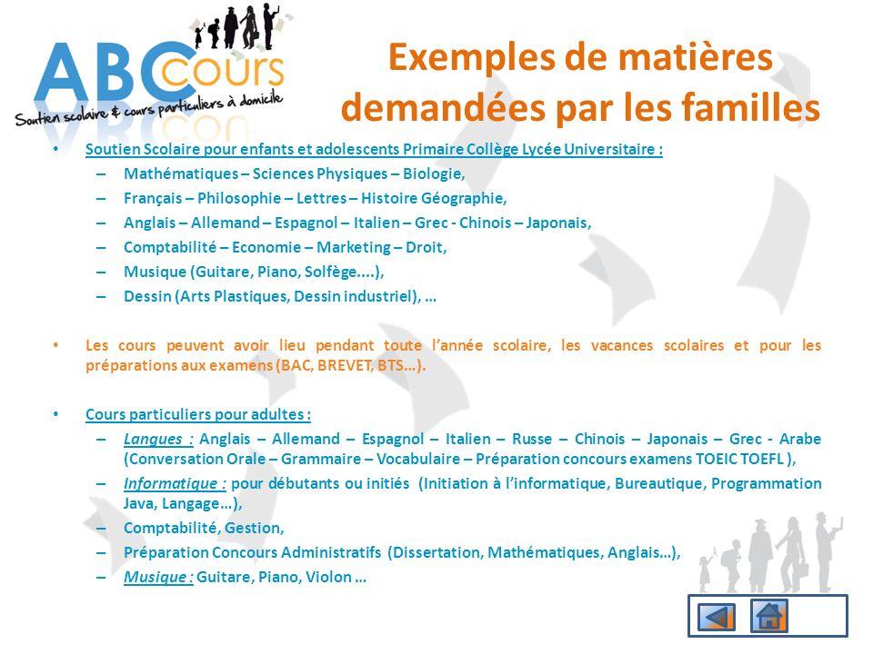 Exemples de matières demandées par les familles Soutien Scolaire pour enfants et adolescents Primaire Collège Lycée Universitaire : – Mathématiques –