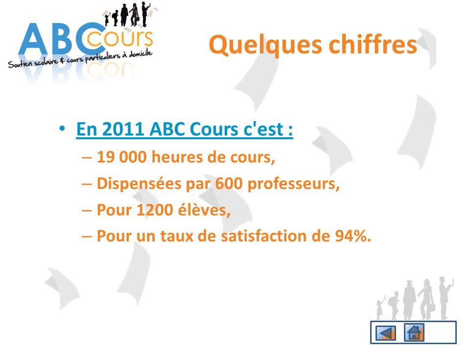 En 2011 ABC Cours c'est : – 19 000 heures de cours, – Dispensées par 600 professeurs, – Pour 1200 élèves, – Pour un taux de satisfaction de 94%. Quelq