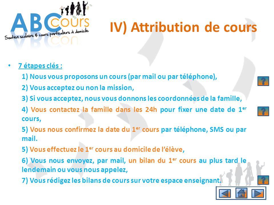 IV) Attribution de cours 7 étapes clés : 1) Nous vous proposons un cours (par mail ou par téléphone), 2) Vous acceptez ou non la mission, 3) Si vous a