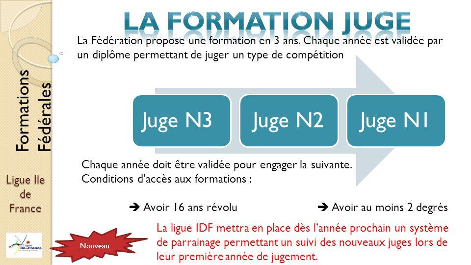 Ligue Ile de France La Fédération propose une formation en 3 ans. Chaque année est validée par un diplôme permettant de juger un type de compétition F
