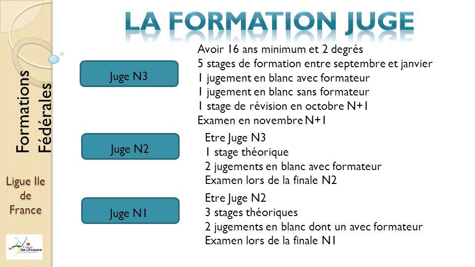 Ligue Ile de France Formations Fédérales Juge N3 Avoir 16 ans minimum et 2 degrés 5 stages de formation entre septembre et janvier 1 jugement en blanc