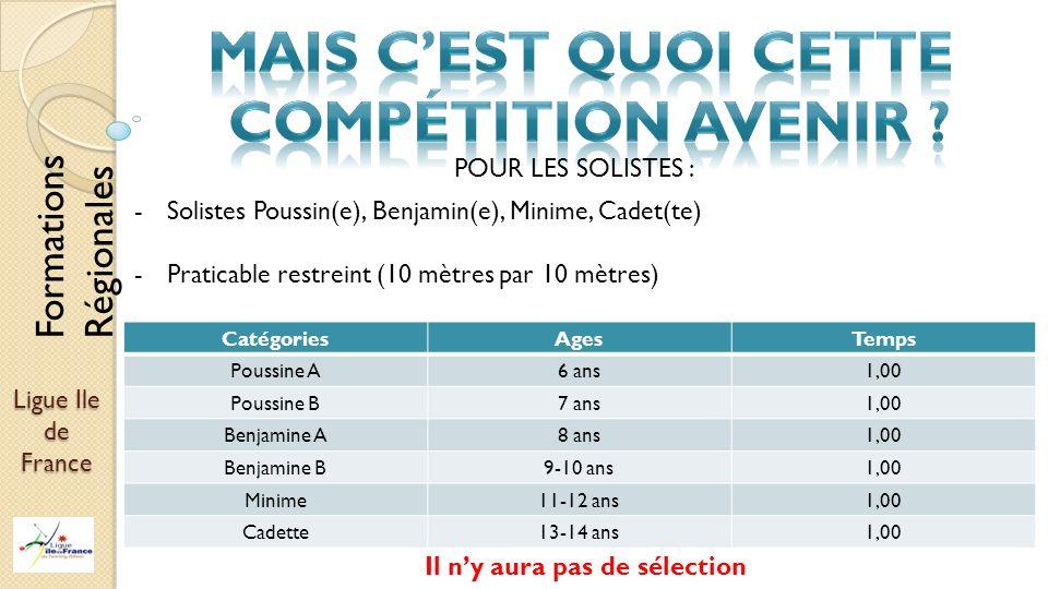 Ligue Ile de France POUR LES SOLISTES : -Solistes Poussin(e), Benjamin(e), Minime, Cadet(te) -Praticable restreint (10 mètres par 10 mètres) -Cest le