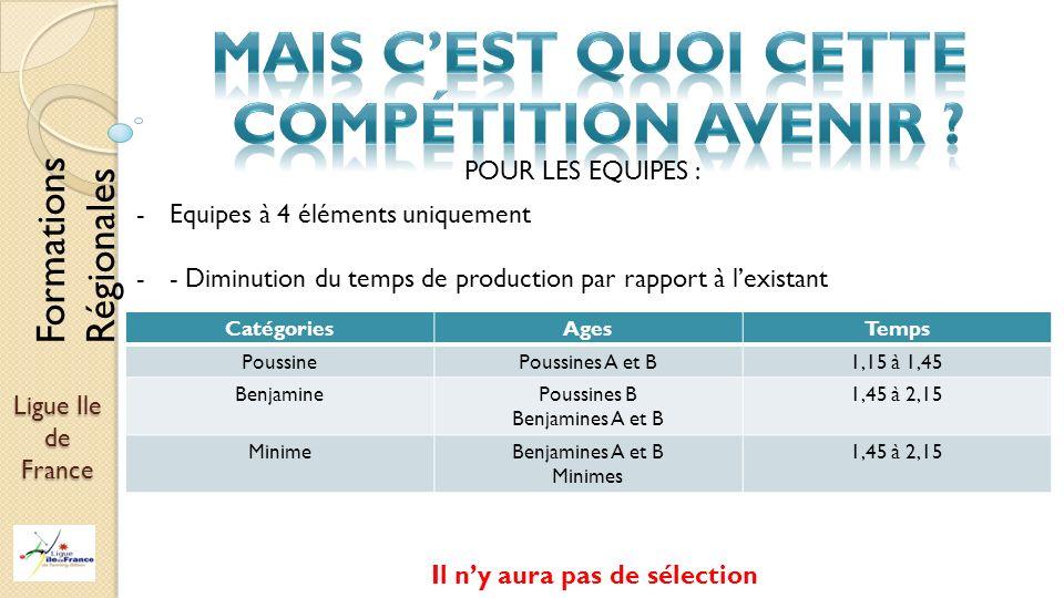 Ligue Ile de France POUR LES EQUIPES : -Equipes à 4 éléments uniquement -- Diminution du temps de production par rapport à lexistant CatégoriesAgesTem