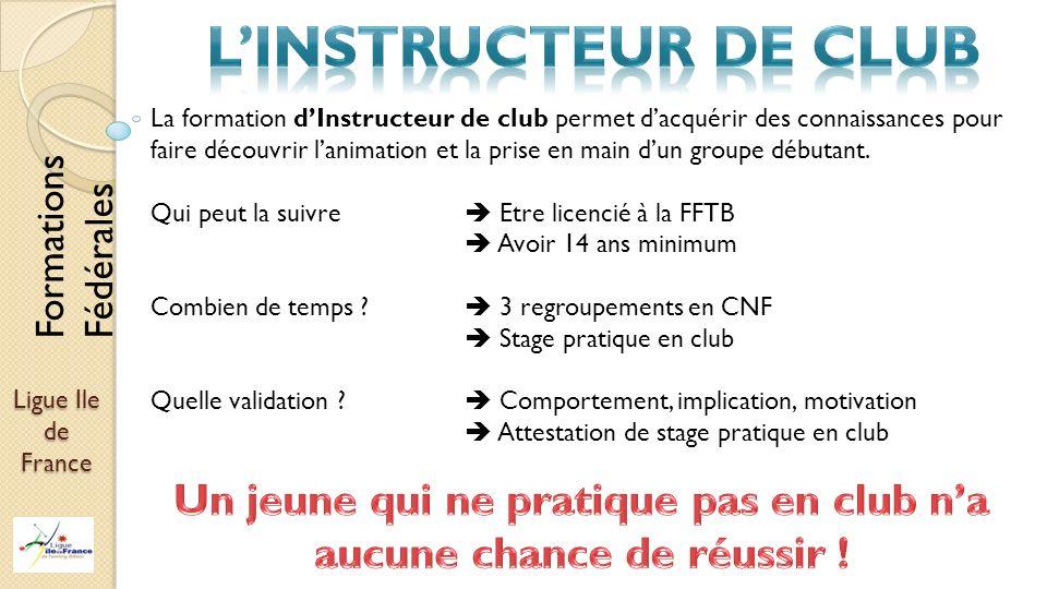 Ligue Ile de France La formation dAnimateur de Club permet dacquérir des compétences pour participer au fonctionnement du club sur le plan administratif et pédagogique (tout public).