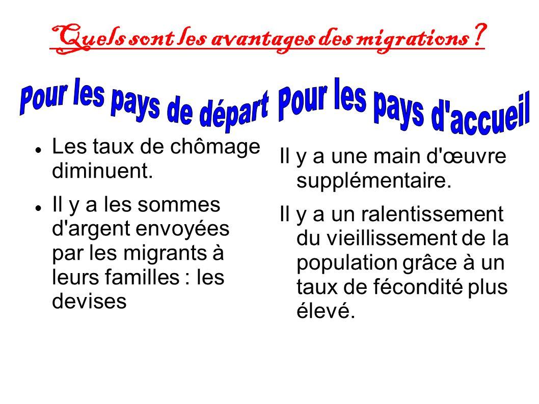 Quels sont les avantages des migrations? Les taux de chômage diminuent. Il y a les sommes d'argent envoyées par les migrants à leurs familles : les de