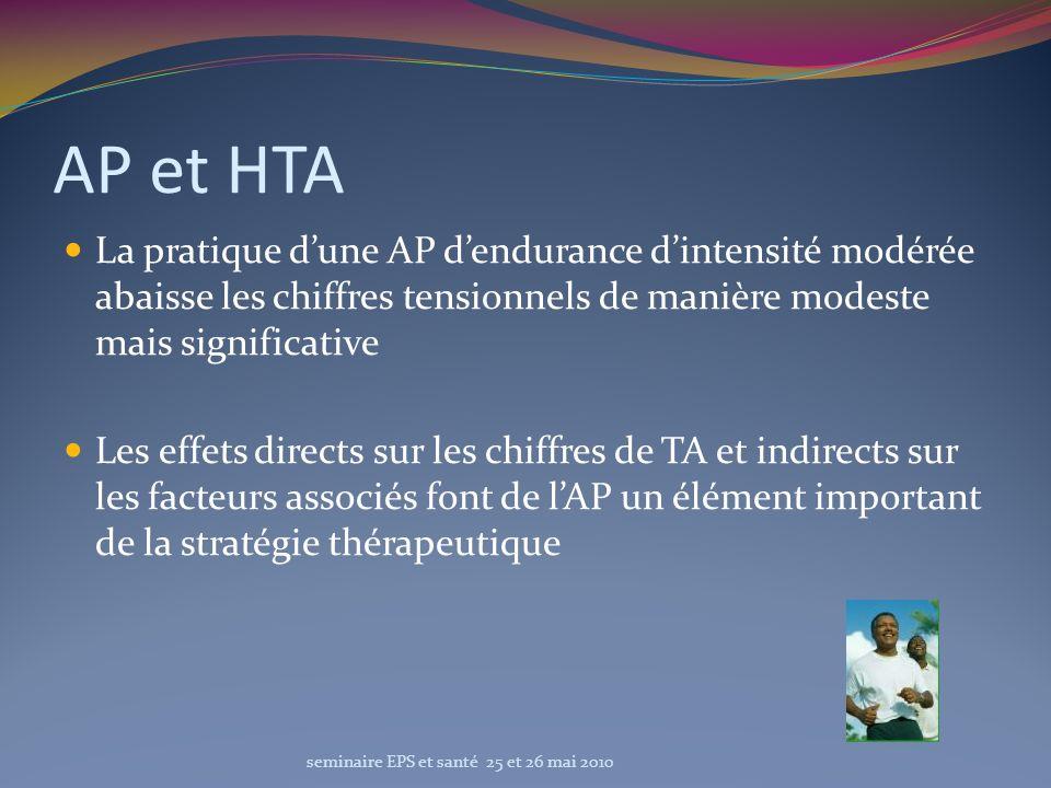 AP et HTA La pratique dune AP dendurance dintensité modérée abaisse les chiffres tensionnels de manière modeste mais significative Les effets directs