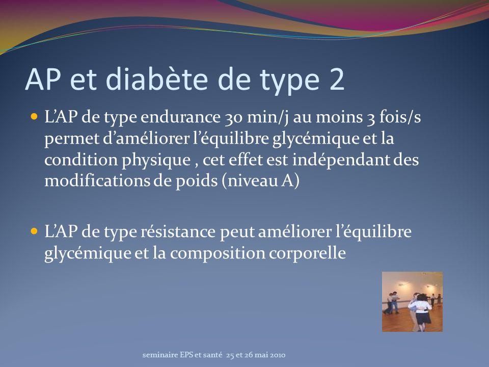 AP et diabète de type 2 LAP de type endurance 30 min/j au moins 3 fois/s permet daméliorer léquilibre glycémique et la condition physique, cet effet e