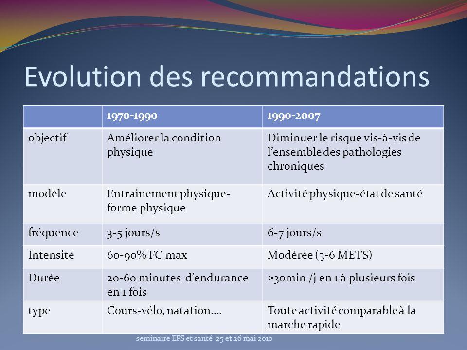 Evolution des recommandations 1970-19901990-2007 objectifAméliorer la condition physique Diminuer le risque vis-à-vis de lensemble des pathologies chr
