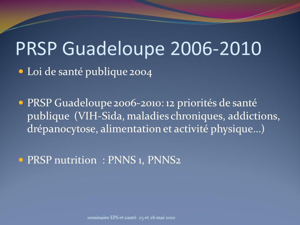 PRSP Guadeloupe 2006-2010 Loi de santé publique 2004 PRSP Guadeloupe 2006-2010: 12 priorités de santé publique (VIH-Sida, maladies chroniques, addicti