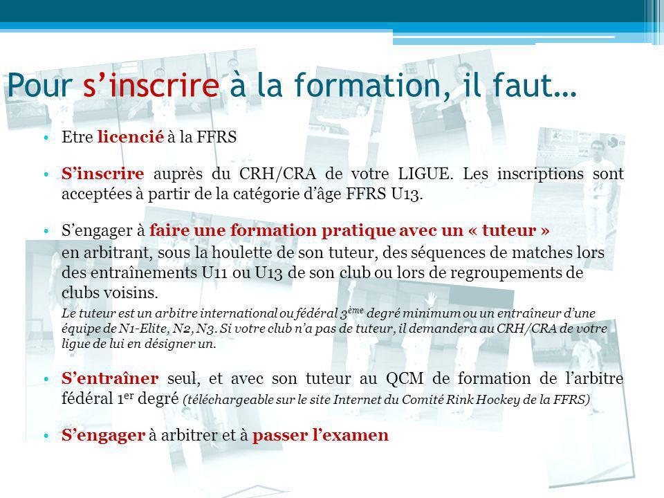 Pour sinscrire à la formation, il faut… Etre licencié à la FFRS Sinscrire auprès du CRH/CRA de votre LIGUE. Les inscriptions sont acceptées à partir d