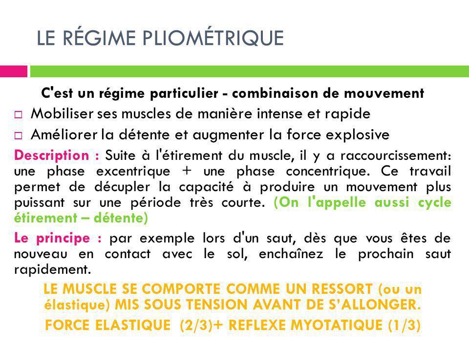 LE RÉGIME PLIOMÉTRIQUE C'est un régime particulier - combinaison de mouvement Mobiliser ses muscles de manière intense et rapide Améliorer la détente
