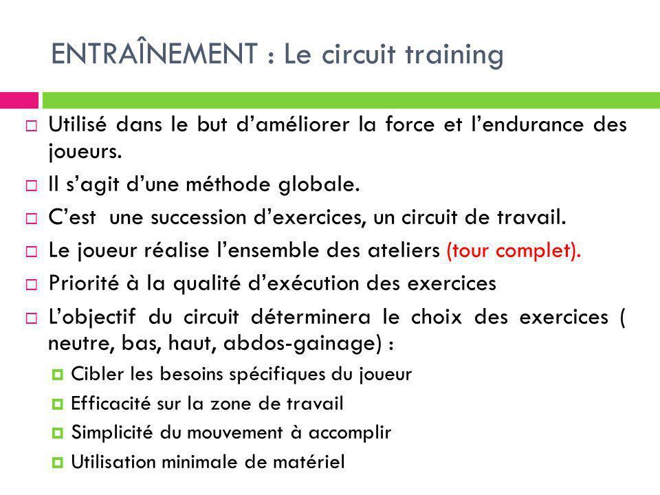 ENTRAÎNEMENT : Le circuit training Utilisé dans le but daméliorer la force et lendurance des joueurs. Il sagit dune méthode globale. Cest une successi