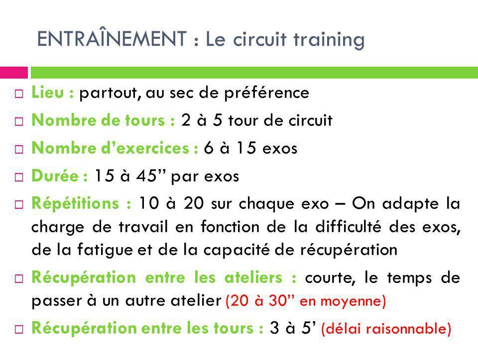 ENTRAÎNEMENT : Le circuit training Lieu : partout, au sec de préférence Nombre de tours : 2 à 5 tour de circuit Nombre dexercices : 6 à 15 exos Durée